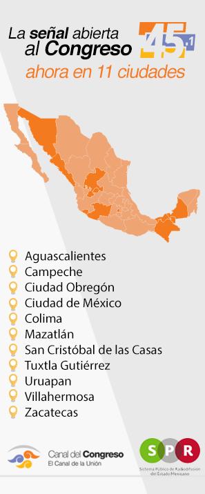 Canal del Congreso La señal abierta ahora en 11 ciudades