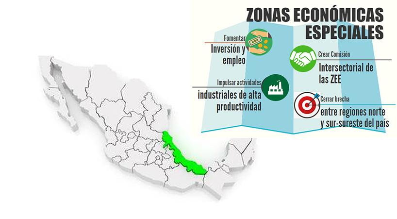Atender+a+Veracruz+como+Zona+Econ%C3%B3mica+Especial+