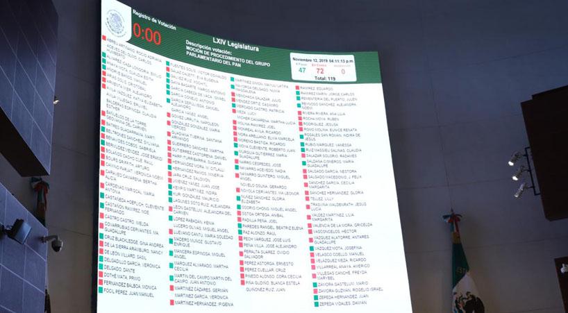 Senado+rechaza+por+mayor%C3%ADa%2C+no+repetir+votaci%C3%B3n+de+titular+de+la+CNDH