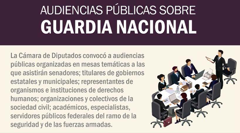 Audiencias+P%C3%BAblicas+sobre+la+Guardia+Nacional