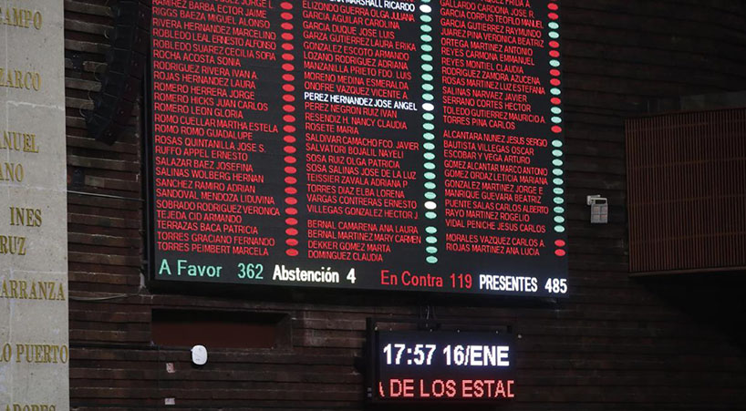 Diputados+avalan+en+lo+general+dictamen+de+Guardia+Nacional
